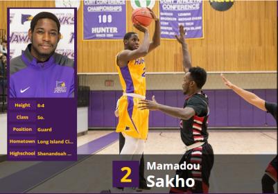 Mamadou Sakho Basketball European Summer League