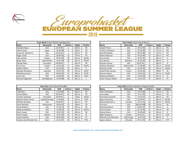 ESL Team List 2019-1