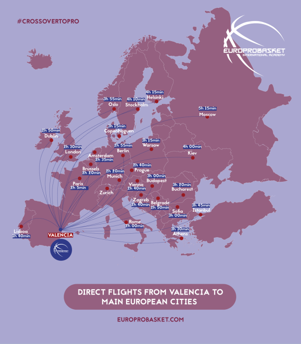European Summer League Distances
